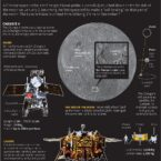 China's Jade Rabbit 2 Rover explores the Far Side for future Moon Base