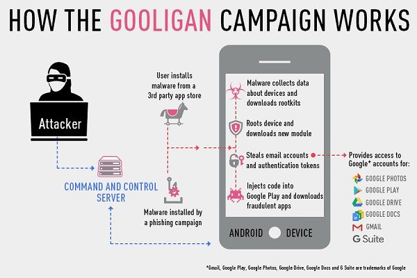 geezam-check-point-warns-of-android-malware-gooligan-a-sign-of-ais-approach-in-2017-08-12-2016-lhdeer-2