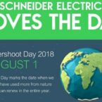 Schneider Electric, Global Footprint Network #MoveTheDate of Earth Overshoot Day